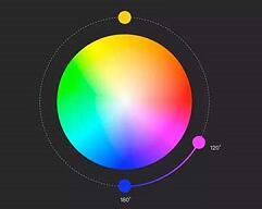 网站建设中如何通过配色提升设计品质(下)